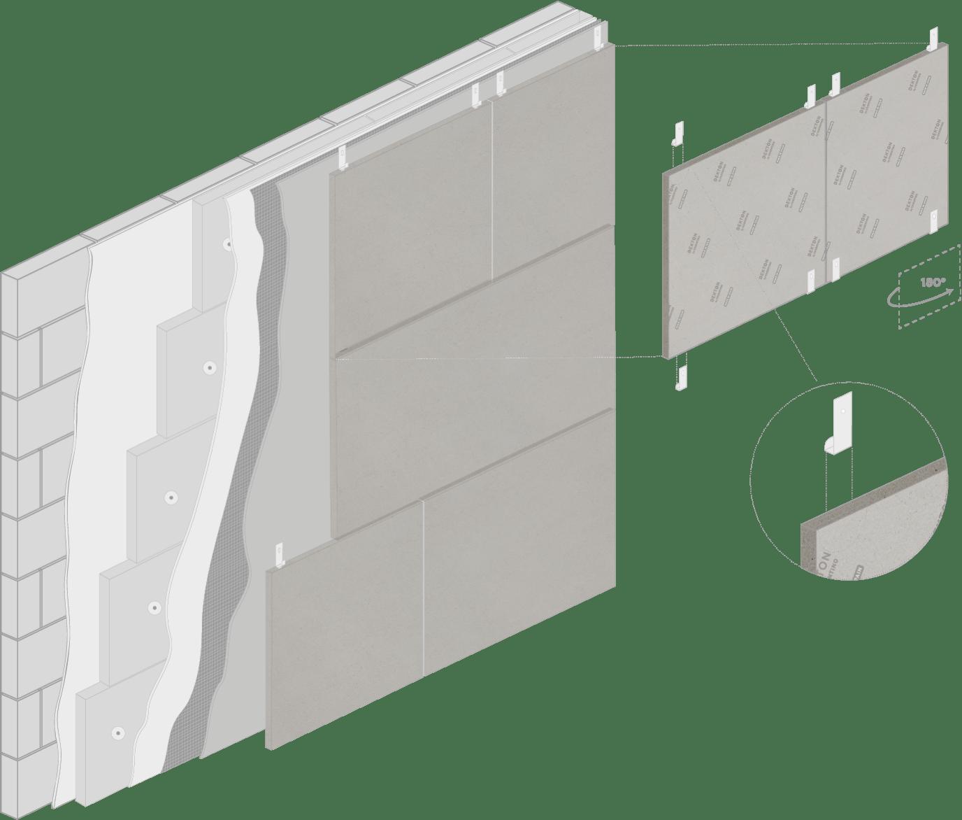 DKS-System  - DKS inside 30