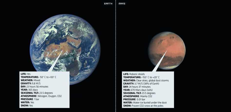 Mars 2117  - 1.6 36