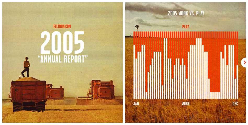 Feltron Annual Report - Experimentos Cartográficos  - 12 01 31