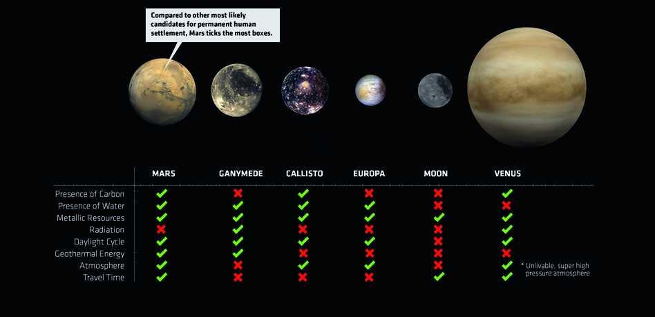 Mars 2117  - 1 1.4 34