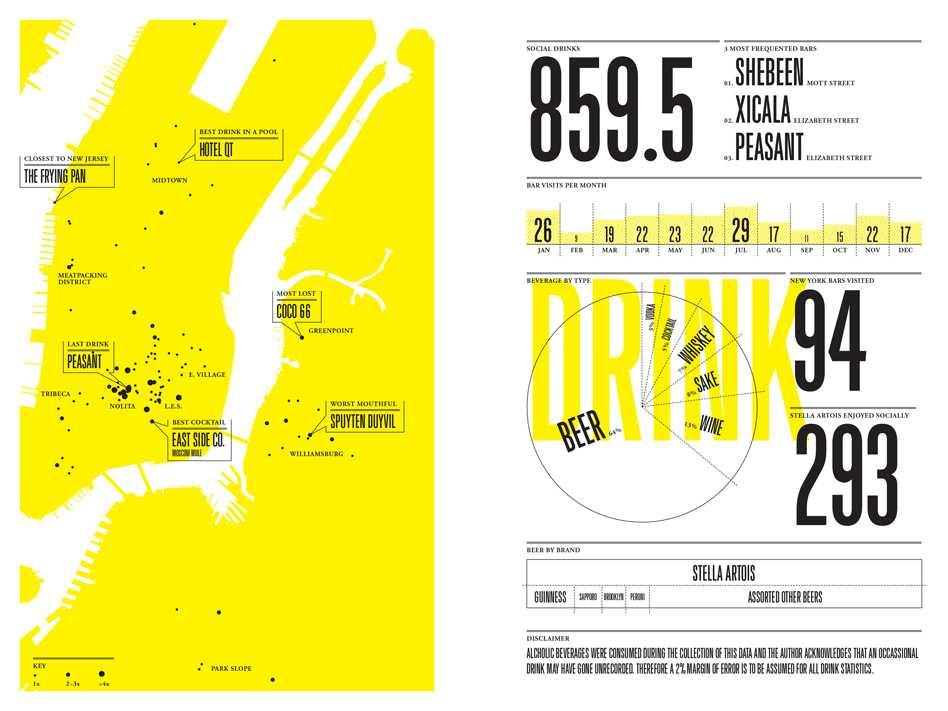 Feltron Annual Report - Experimentos Cartográficos  - 8 04 37