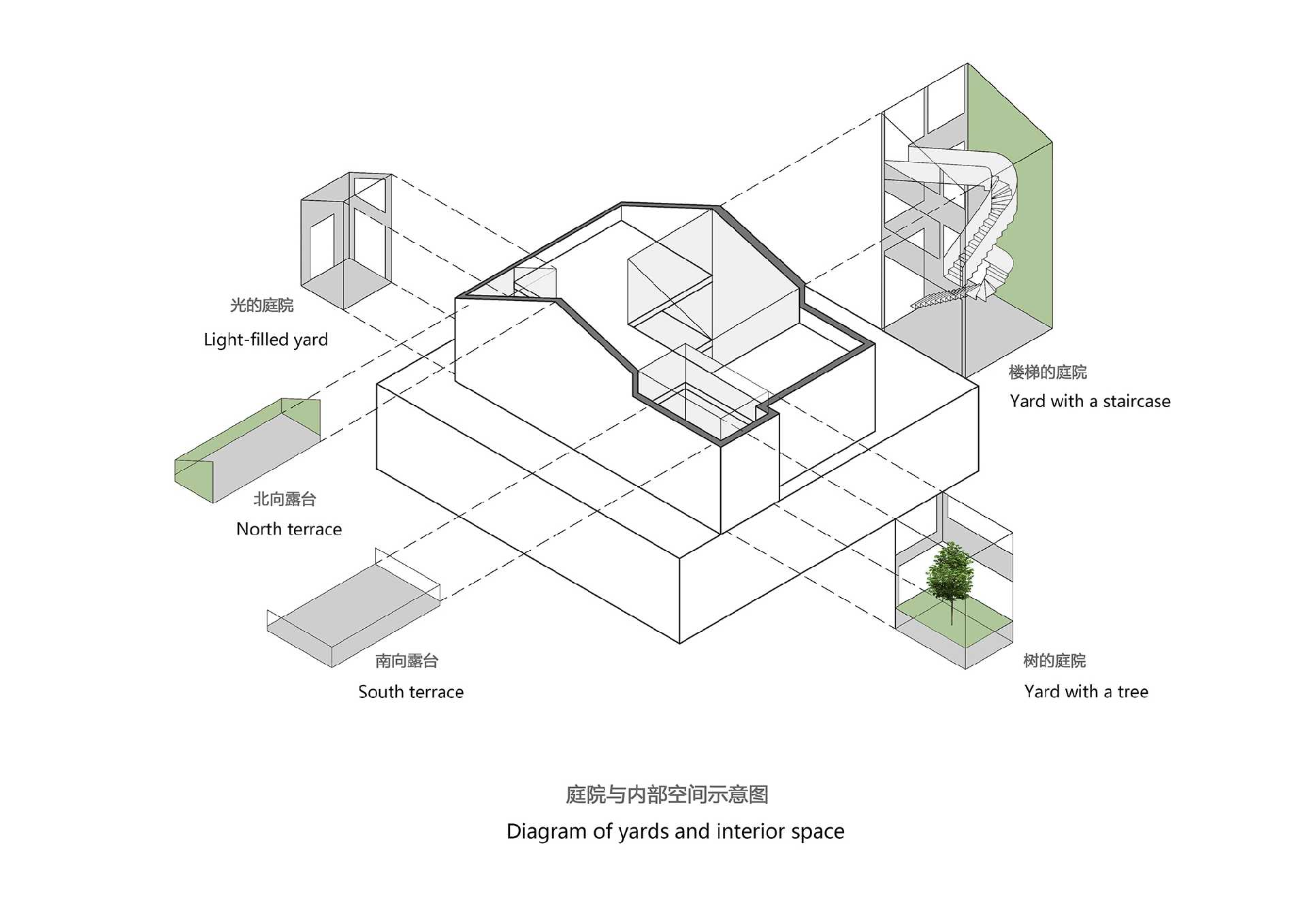 Mirror Garden  - Diagram of yards and interior space 61