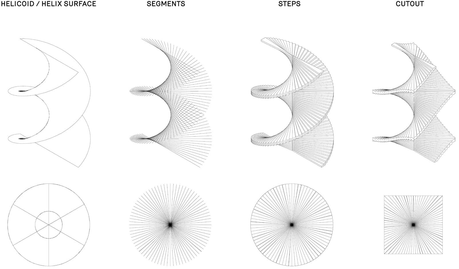 Fidelio, Scenic Spiral  - 20210806 BarkowLeibinger Fidelio 08.1 49